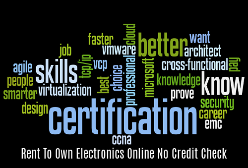 Rent to Own Electronics Online No Credit Check