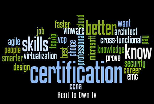 Rent to Own TV